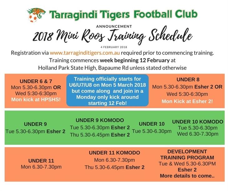 2018  Mini  Roos  Schedule ( 3)